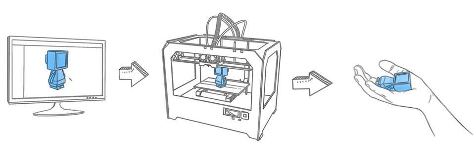 In 3D là gì? Quy trình in 3D diễn ra như thế nào?