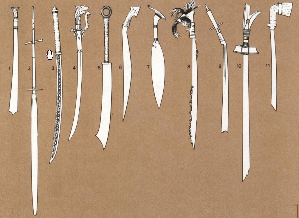 Sách tổng hợp vũ khí trong lịch sử nhân loại